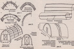 Схема монтажа пленочной теплицы на деревянном каркасе