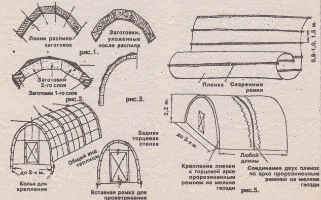 Схема монтажа стационарной пленочной теплицы