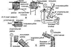 Схема элементов крепления деревянной теплицы