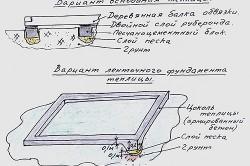 Схема фундамента для теплицы