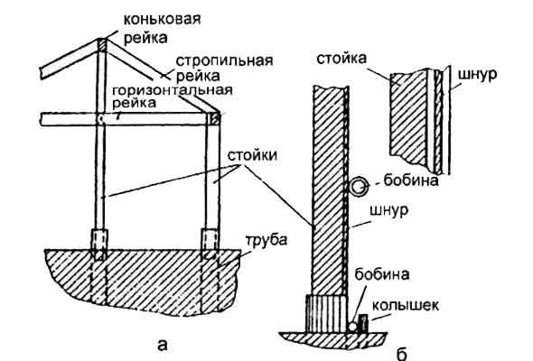 Схема  крепления пленочной деревянной теплицы