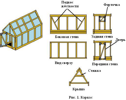 Схема устройства деревянной теплицы покрытой поликарбонатом