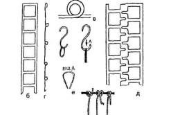 Схема вертикального выращивания огурцов