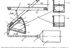 Схема устройства терморегулирования теплицы