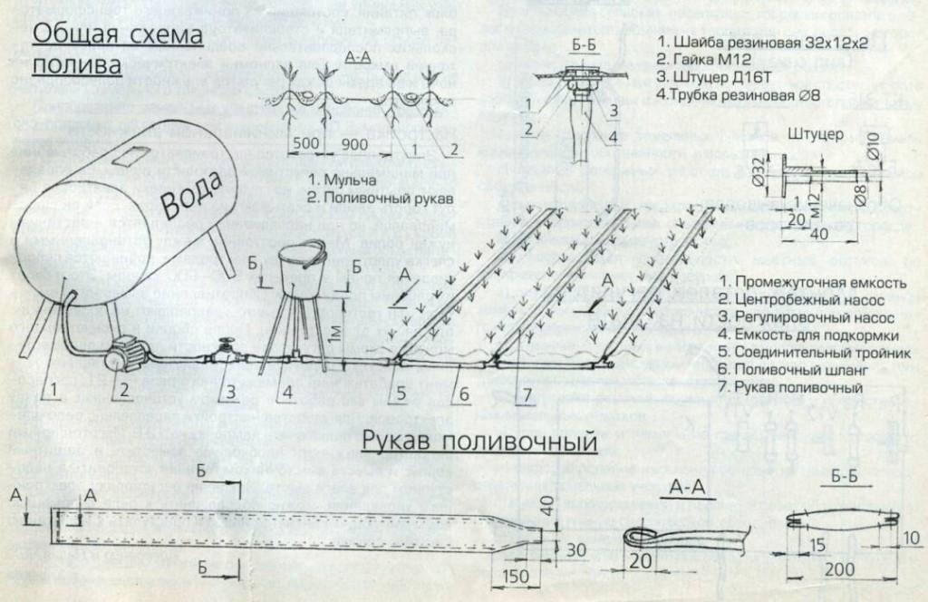 Конструкция капельного полива и его изготовление