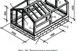 Схема двускатной теплицы из рам