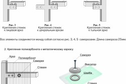 Схема крепления термошайб на поликарбонат