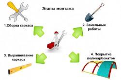 Монтаж парника