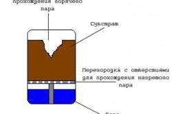 Пример обработки земли паром