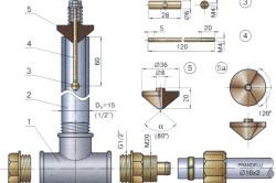 """Схема устройства разбрызгивателя: 1 — тройник; 2 — труба 1/2"""" (сталь, ПВХ и т.п.); 3 — поперечный стержень; 4 — шток; 5 — конус для полива с углом охвата 360°; 5а — то же, с углом охвата в плане 120°."""