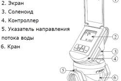 Устройство механизма контроллера