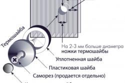 Схема точечного крепления листов поликарбоната