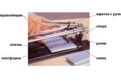 Устройство механического плиткореза