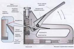 Схема строительного степлера