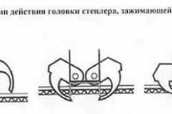 Принцип действия головки степлера