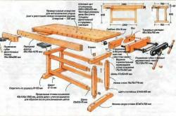 Схема верстака для мастерской
