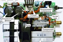 Внутреннее устройство сварочного аппарата инверторного типа