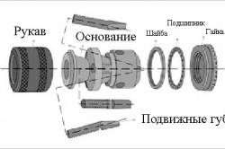 Схема классического патрона дрели