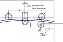 Схема трубогиба с обкаткой ролика
