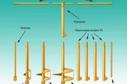 Схема усиления ямобура
