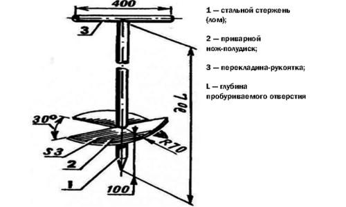 Схема устройства самодельного ямобура