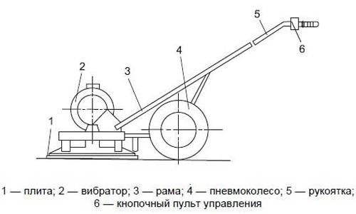 Схема устройства виброплиты