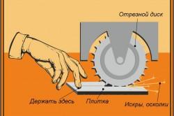Техника безопасности при резке плитки