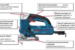 Описание частей электрического лобзика