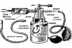 Схема устройства паяльной лампы