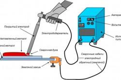 Схема проведения ручной дуговой сварки