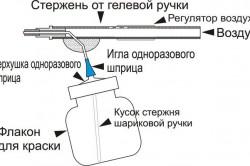 Схема краскопульта из гелиевой ручки