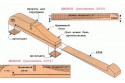 Схема струбцины