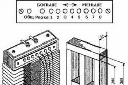 Схема создания сварочного аппарата на основе старого трансформатора