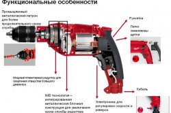 Схема устройства ударной дрели