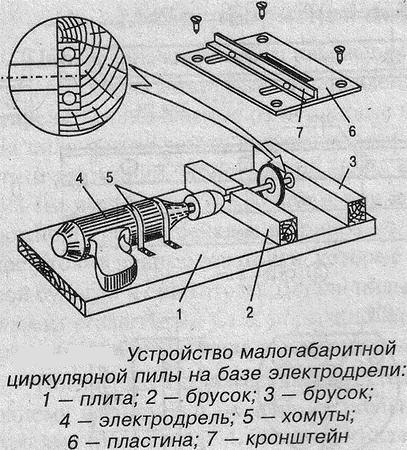 Приспособления для дрели своими руками чертежи 26