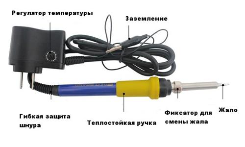 Как поменять батарейку в наручных часах Всё очень просто!