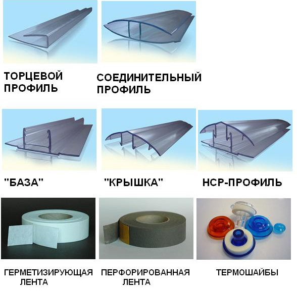 виды поликарбоната для теплиц