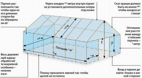 Устройство стеклянной теплицы