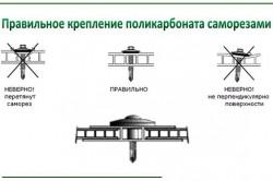 Схема крепления термошайбами поликарбоната