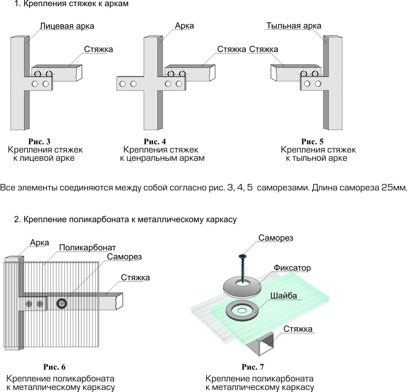Схема крепления поликарбоната на торцах теплицы 32