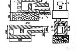 Схема устройства тепличной печи