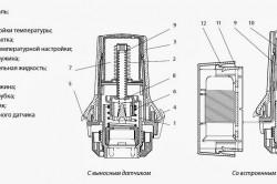 Виды терморегуляторов для теплицы