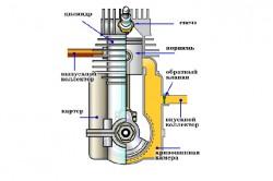 Схема двухтактного двигателя бензопилы