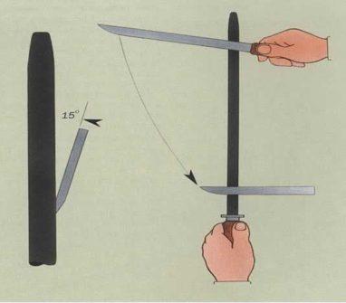 Инструмент по заточке ножей своими руками фото 273